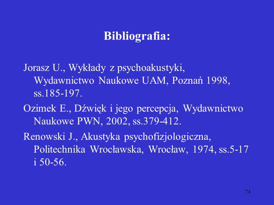74 Bibliografia: Jorasz U., Wykłady z psychoakustyki, Wydawnictwo Naukowe UAM, Poznań 1998, ss.185-197.