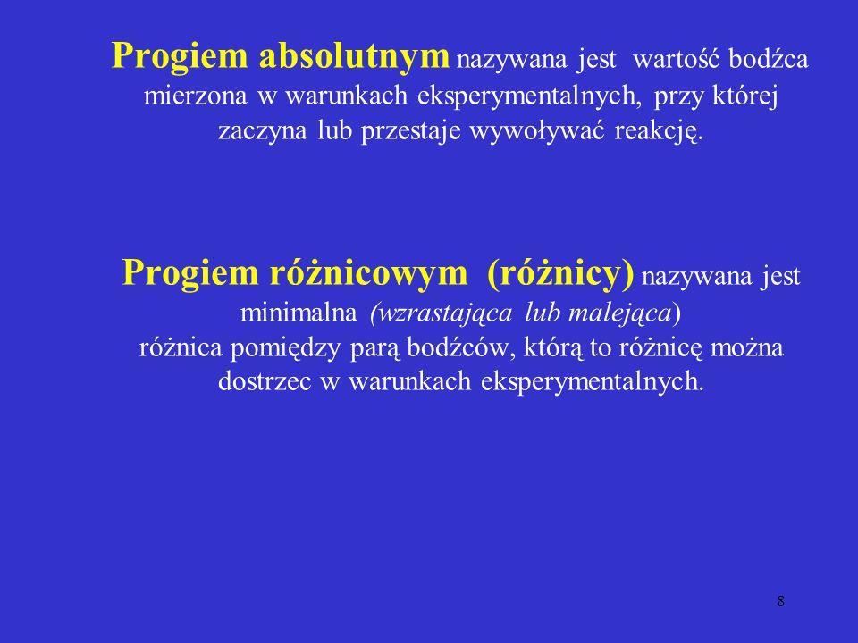"""49 Pomiar metodą """" PEST kończy się gdy wynik osiągnie pewną, z góry założoną, wartość minimalną."""