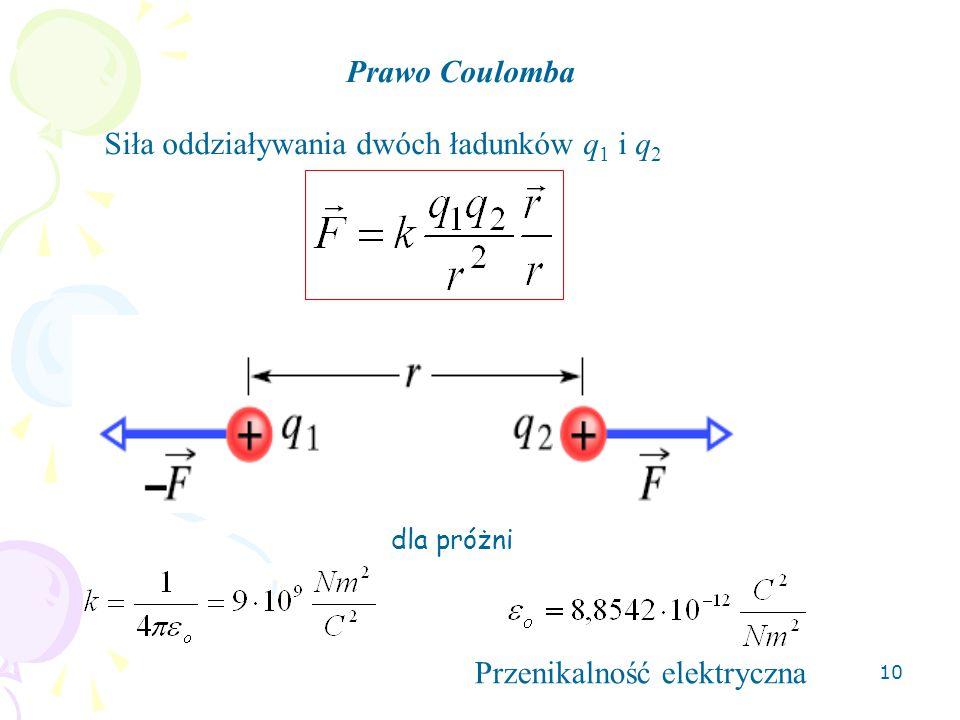 10 Prawo Coulomba Siła oddziaływania dwóch ładunków q 1 i q 2 dla próżni Przenikalność elektryczna