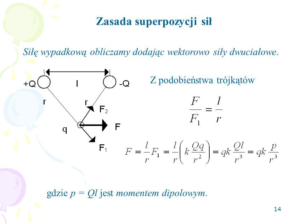 14 Zasada superpozycji sił Siłę wypadkową obliczamy dodając wektorowo siły dwuciałowe. Z podobieństwa trójkątów gdzie p = Ql jest momentem dipolowym.