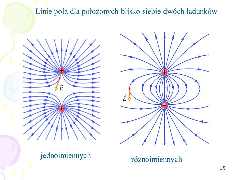18 Linie pola dla położonych blisko siebie dwóch ładunków jednoimiennych różnoimiennych