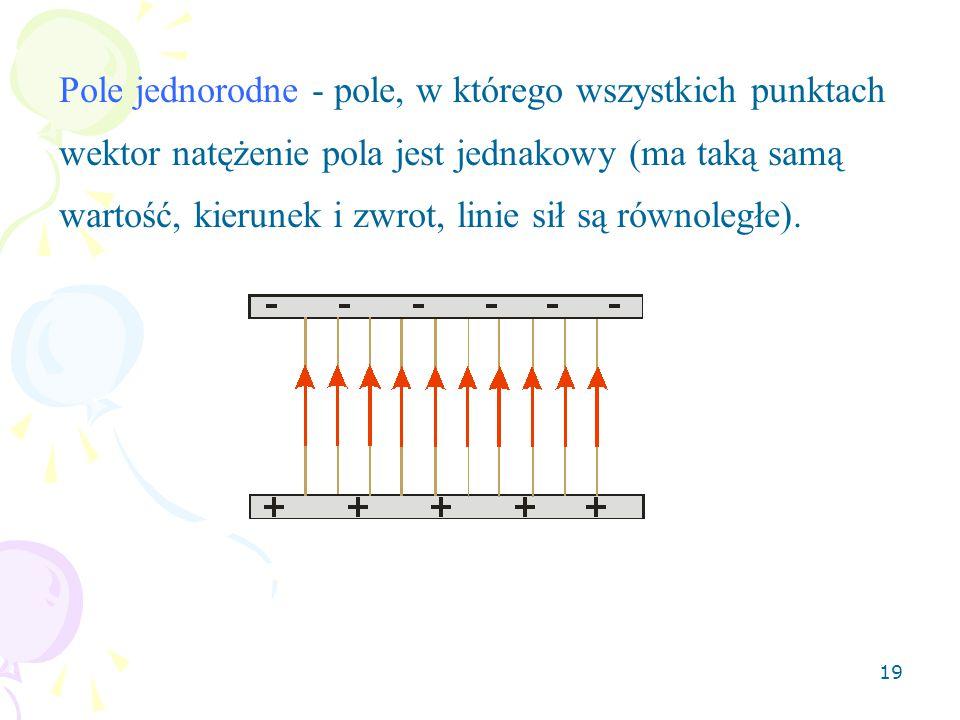 19 Pole jednorodne - pole, w którego wszystkich punktach wektor natężenie pola jest jednakowy (ma taką samą wartość, kierunek i zwrot, linie sił są równoległe).