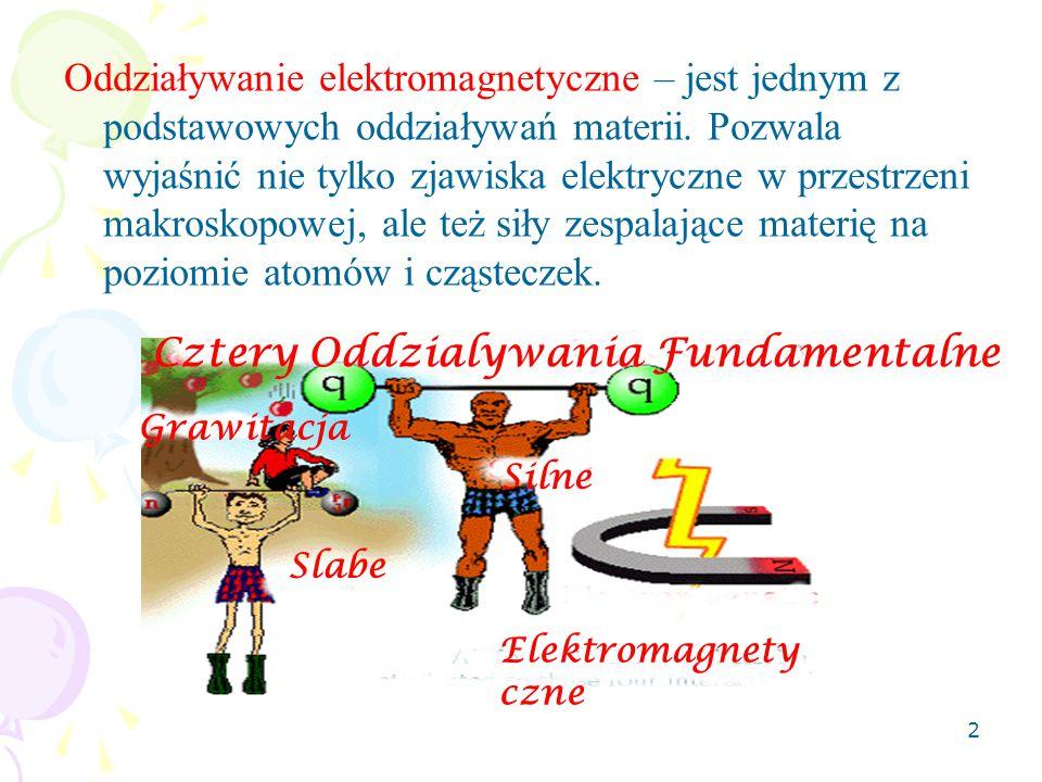 2 Oddziaływanie elektromagnetyczne – jest jednym z podstawowych oddziaływań materii. Pozwala wyjaśnić nie tylko zjawiska elektryczne w przestrzeni mak