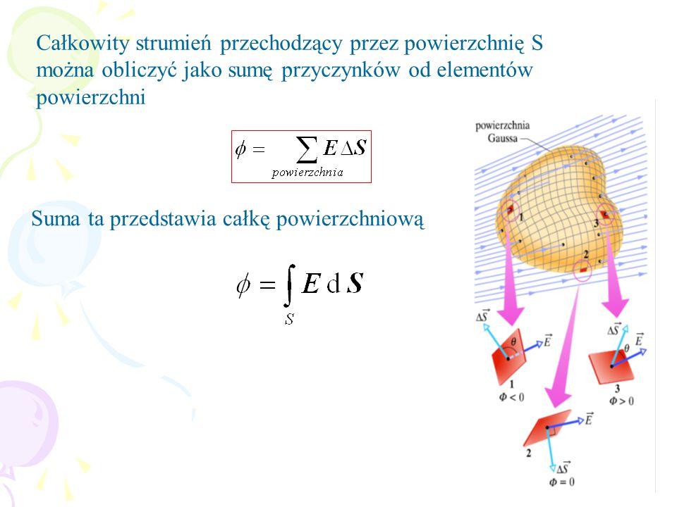 24 Całkowity strumień przechodzący przez powierzchnię S można obliczyć jako sumę przyczynków od elementów powierzchni Suma ta przedstawia całkę powierzchniową
