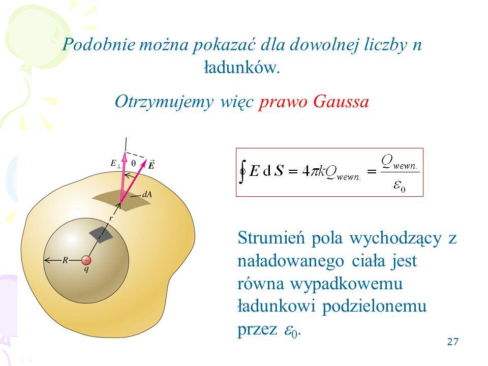 27 Podobnie można pokazać dla dowolnej liczby n ładunków. Otrzymujemy więc prawo Gaussa Strumień pola wychodzący z naładowanego ciała jest równa wypad