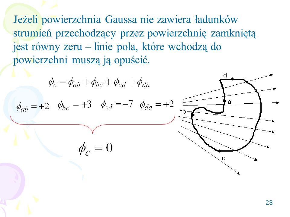 28 Jeżeli powierzchnia Gaussa nie zawiera ładunków strumień przechodzący przez powierzchnię zamkniętą jest równy zeru – linie pola, które wchodzą do powierzchni muszą ją opuścić.