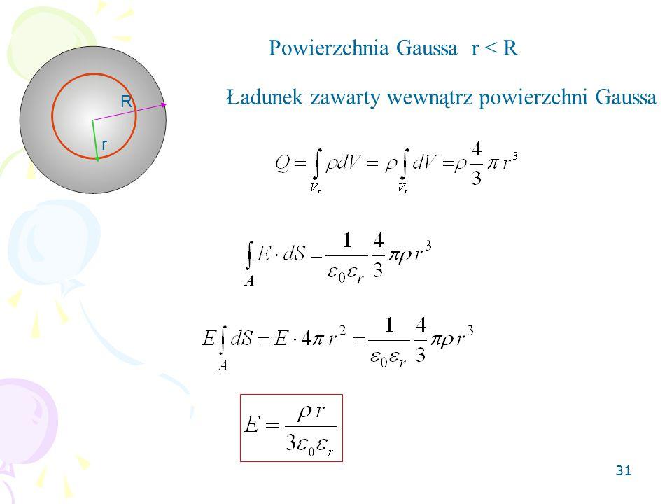 31 Powierzchnia Gaussa r < R R r Ładunek zawarty wewnątrz powierzchni Gaussa