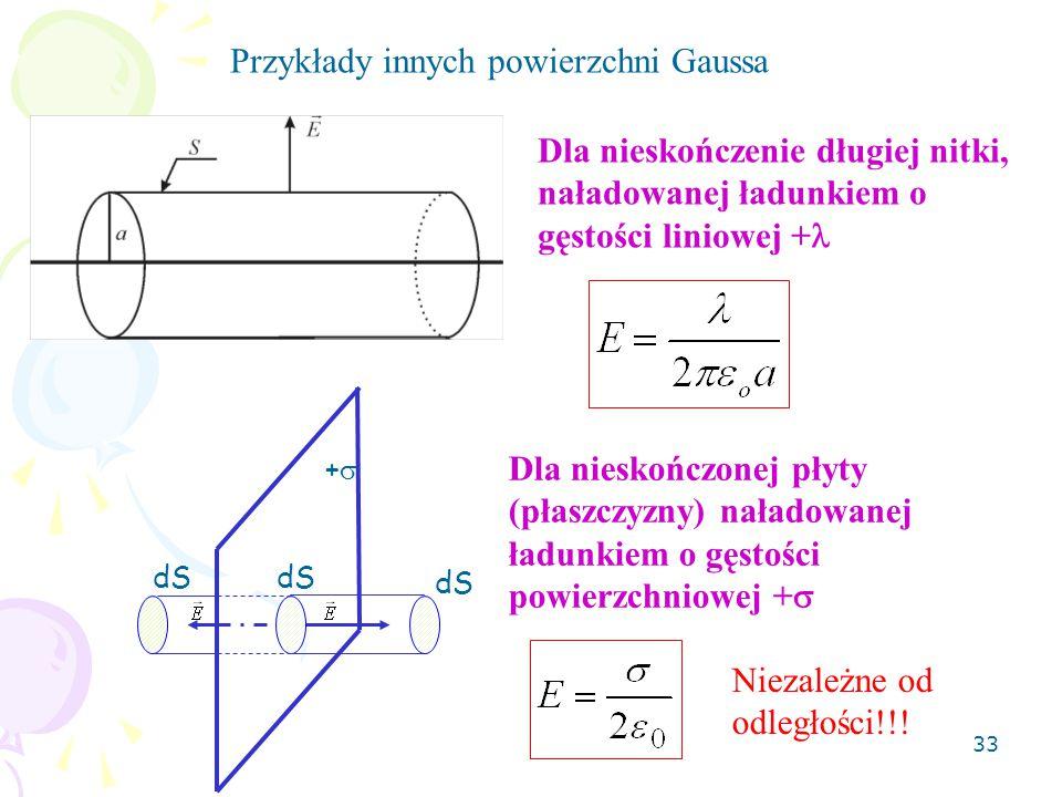 33 Przykłady innych powierzchni Gaussa Dla nieskończenie długiej nitki, naładowanej ładunkiem o gęstości liniowej + ++ dS Dla nieskończonej płyty (płaszczyzny) naładowanej ładunkiem o gęstości powierzchniowej +  Niezależne od odległości!!!