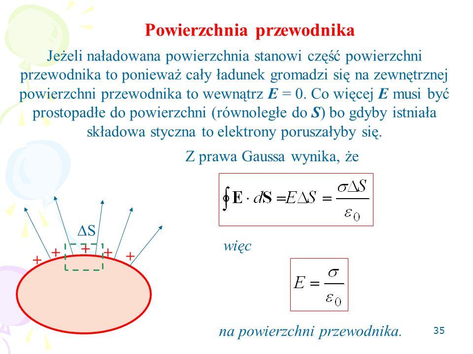 35 Powierzchnia przewodnika Jeżeli naładowana powierzchnia stanowi część powierzchni przewodnika to ponieważ cały ładunek gromadzi się na zewnętrznej powierzchni przewodnika to wewnątrz E = 0.