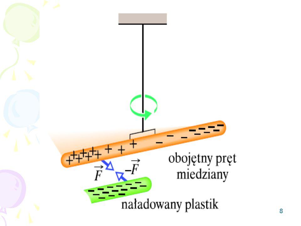 29 Właściwości powierzchni Gaussa: jest to powierzchnia hipotetyczna – matematyczna konstrukcja myślowa, jest dowolną powierzchnią zamkniętą – w praktyce powinna mieć kształt związany z symetrią pola, powierzchnia Gaussa przechodzi przez punkt, w którym obliczamy natężenie pola.