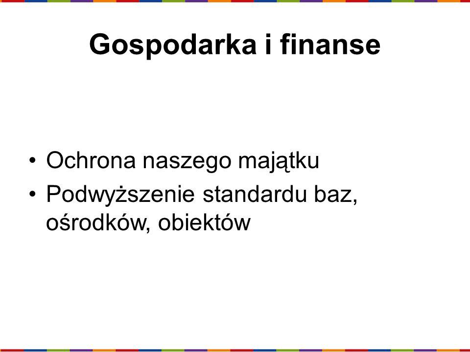 Gospodarka i finanse Ochrona naszego majątku Podwyższenie standardu baz, ośrodków, obiektów