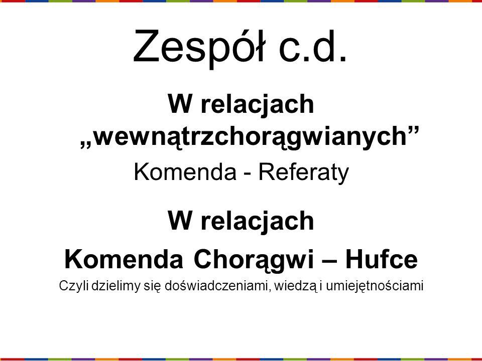 """Zespół c.d. W relacjach """"wewnątrzchorągwianych"""" Komenda - Referaty W relacjach Komenda Chorągwi – Hufce Czyli dzielimy się doświadczeniami, wiedzą i u"""