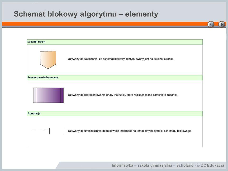 Informatyka – szkoła gimnazjalna – Scholaris - © DC Edukacja Schemat blokowy algorytmu – elementy