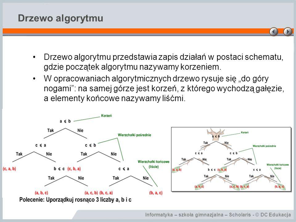 Informatyka – szkoła gimnazjalna – Scholaris - © DC Edukacja Drzewo algorytmu Drzewo algorytmu przedstawia zapis działań w postaci schematu, gdzie poc