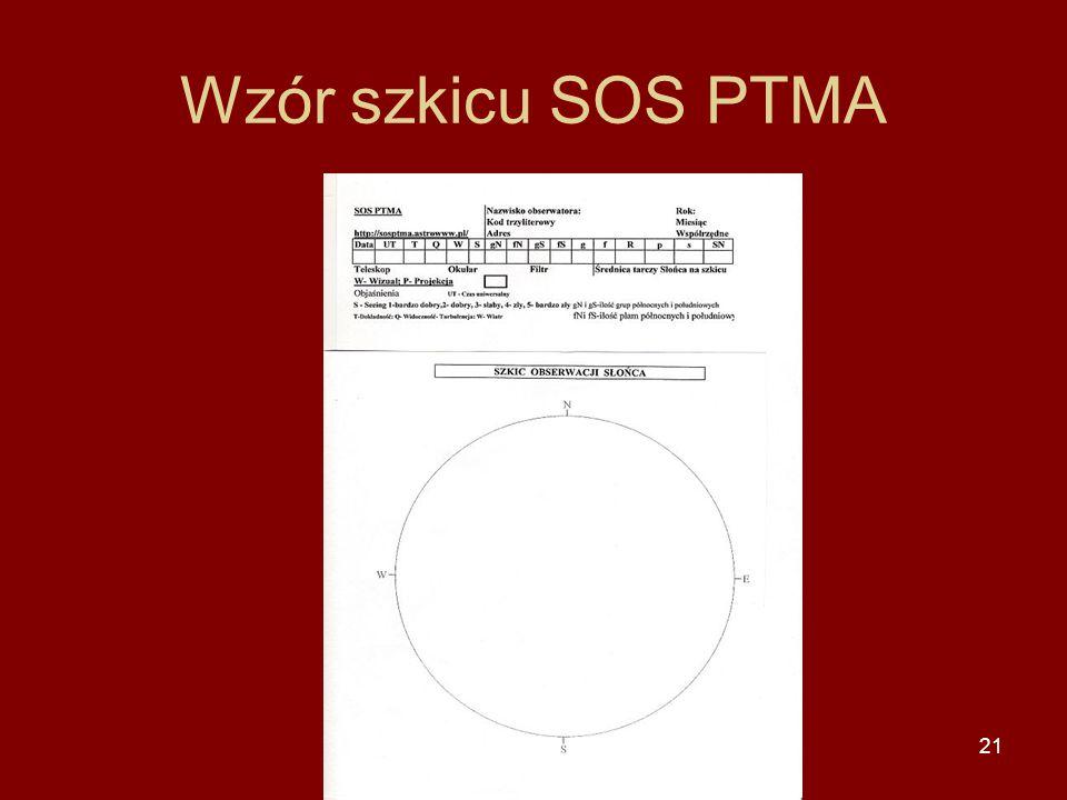 21 Wzór szkicu SOS PTMA