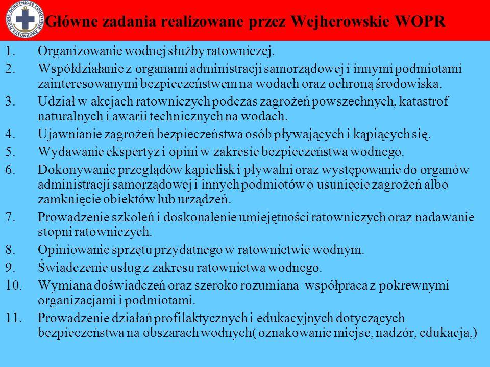 Główne zadania realizowane przez Wejherowskie WOPR 1.Organizowanie wodnej służby ratowniczej.