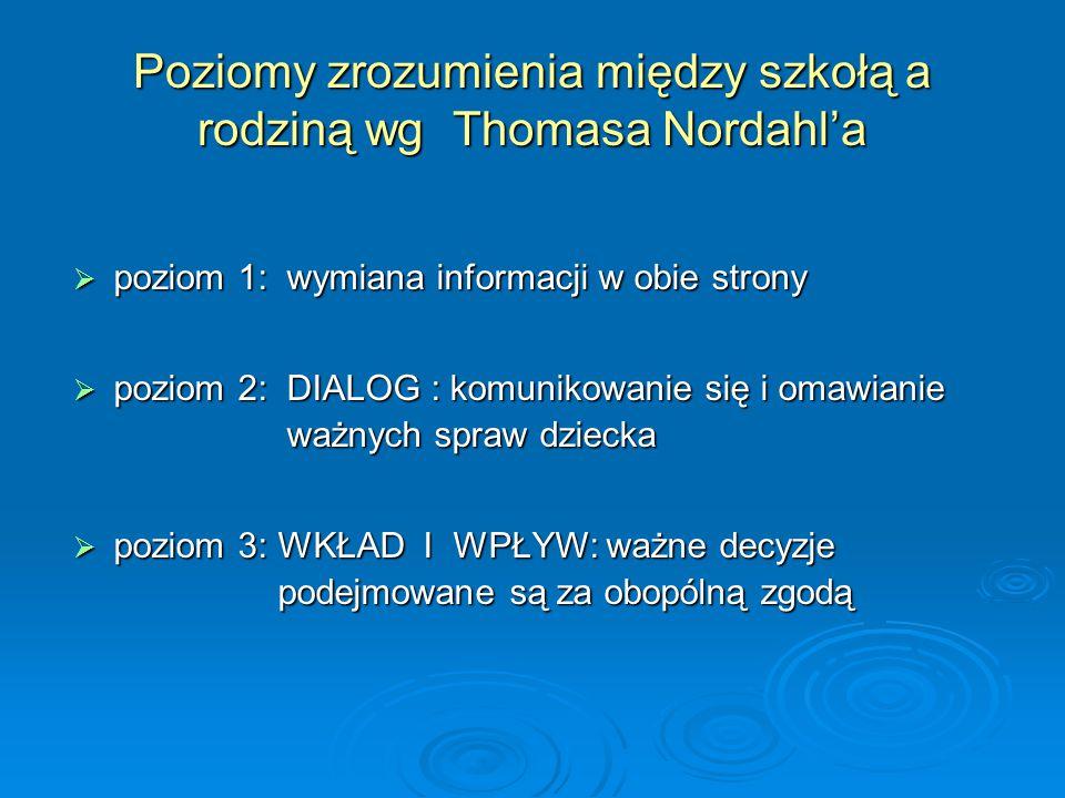 Poziomy zrozumienia między szkołą a rodziną wg Thomasa Nordahl'a  poziom 1:wymiana informacji w obie strony  poziom 2:DIALOG : komunikowanie się i omawianie ważnych spraw dziecka  poziom 3: WKŁAD I WPŁYW: ważne decyzje podejmowane są za obopólną zgodą