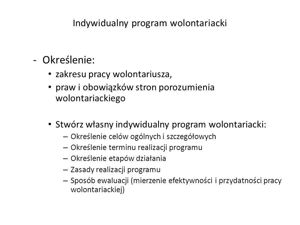 Indywidualny program wolontariacki -Określenie: zakresu pracy wolontariusza, praw i obowiązków stron porozumienia wolontariackiego Stwórz własny indyw