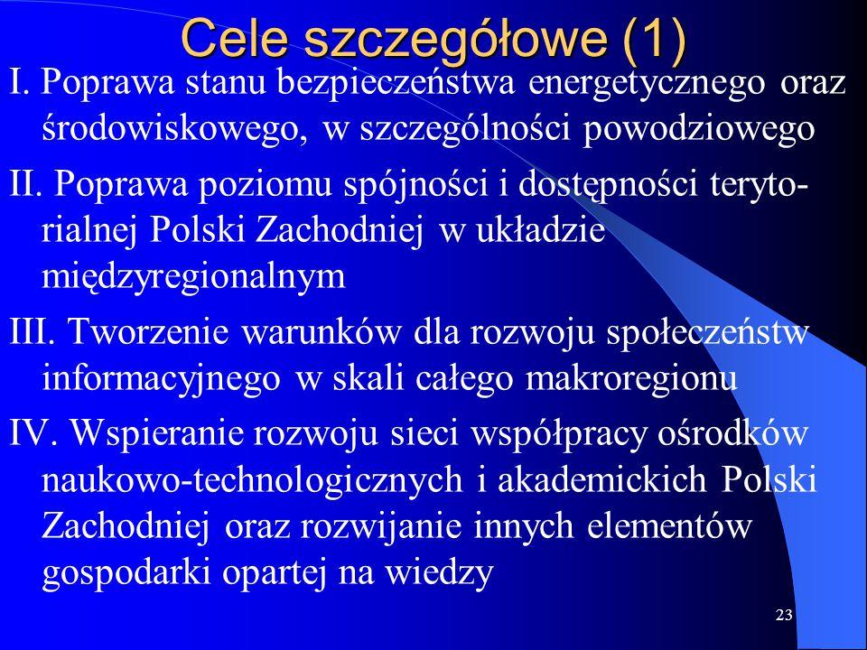Cele szczegółowe (1) I.