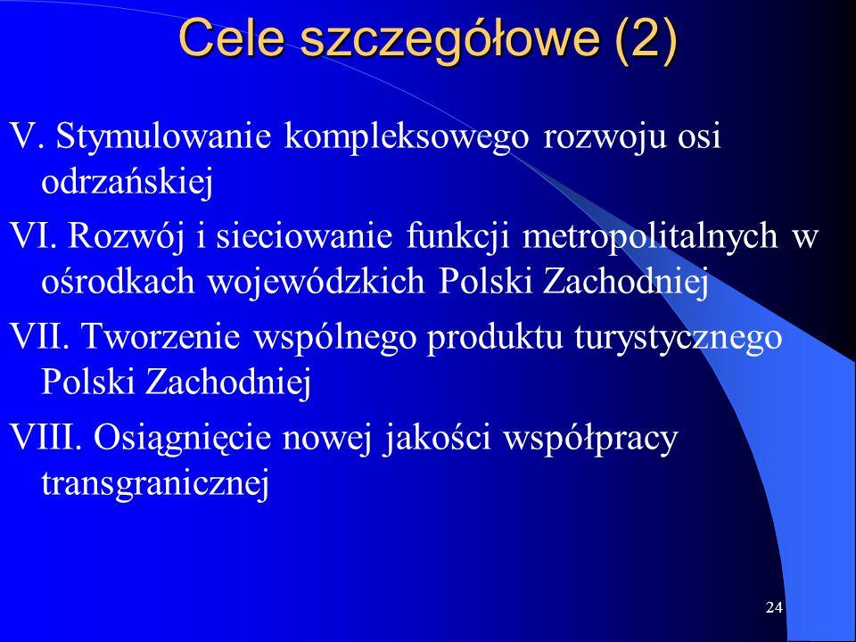 Cele szczegółowe (2) V. Stymulowanie kompleksowego rozwoju osi odrzańskiej VI. Rozwój i sieciowanie funkcji metropolitalnych w ośrodkach wojewódzkich