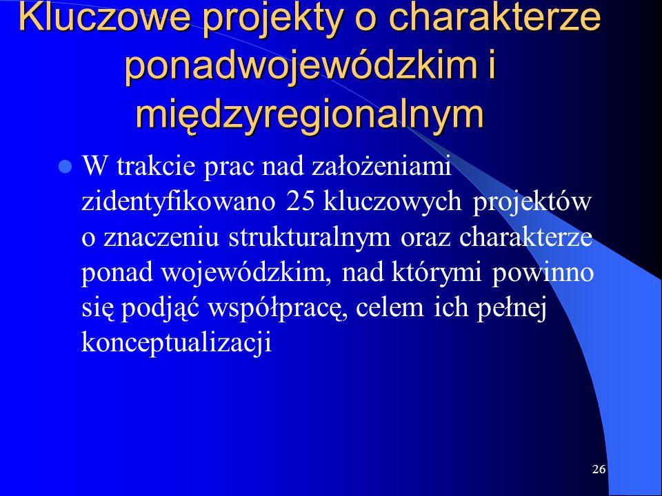 Kluczowe projekty o charakterze ponadwojewódzkim i międzyregionalnym W trakcie prac nad założeniami zidentyfikowano 25 kluczowych projektów o znaczeni