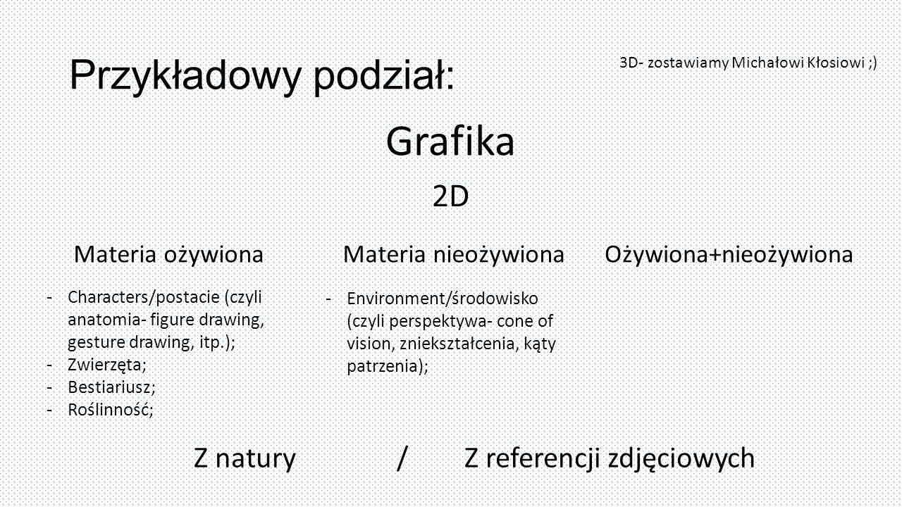 Przykładowy podział: Grafika 2D 3D- zostawiamy Michałowi Kłosiowi ;) Materia ożywionaMateria nieożywionaOżywiona+nieożywiona -Characters/postacie (czy
