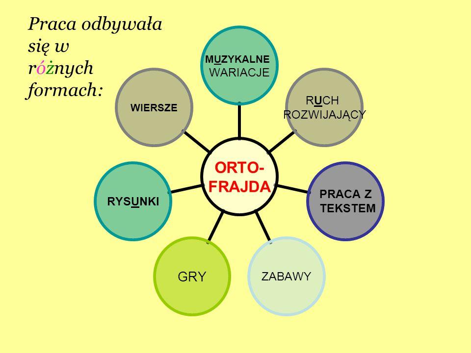 ORTO- FRAJDA MUZYKALNE WARIACJE RUCH ROZWIJAJĄCY PRACA Z TEKSTEM ZABAWYGRYRYSUNKIWIERSZE Praca odbywała się w różnych formach: