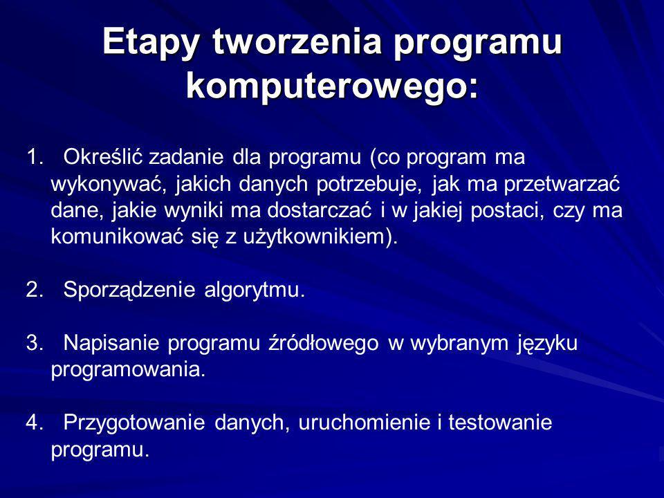 Etapy tworzenia programu komputerowego: 1. Określić zadanie dla programu (co program ma wykonywać, jakich danych potrzebuje, jak ma przetwarzać dane,