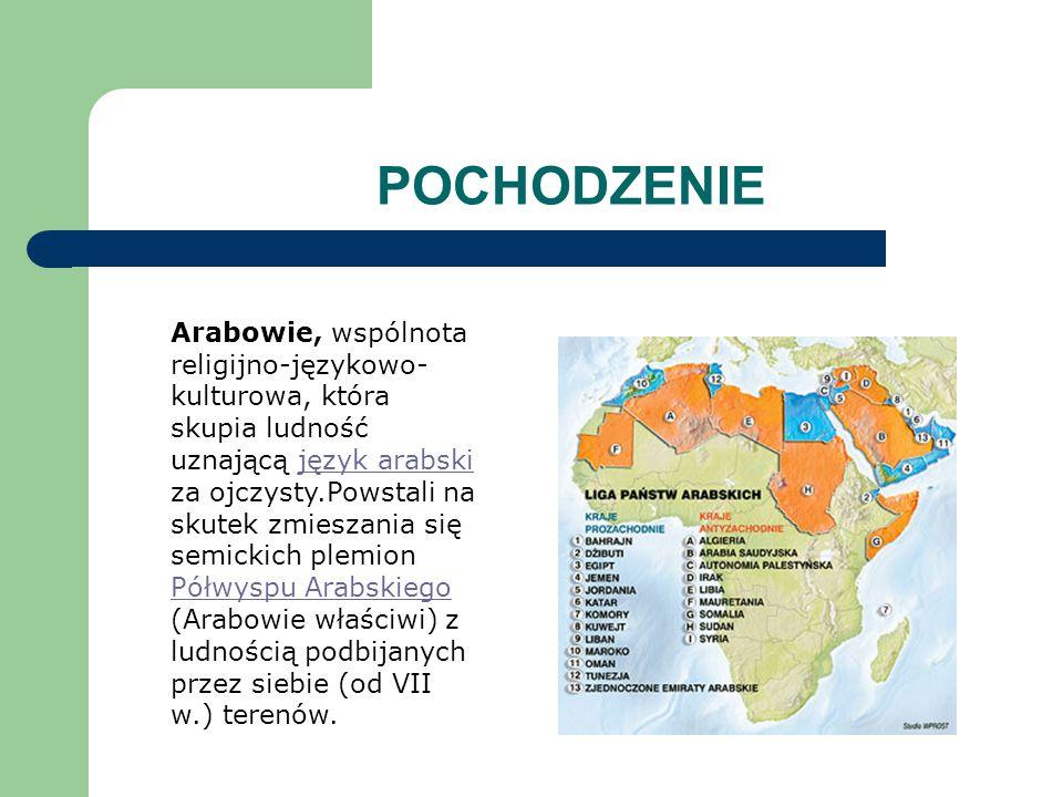 ŚRODKI DYDAKTYCZNE: Mapa fizyczna Bliskiego Wschodu. Podręcznik. Atlas historyczny. Prezentacja multimedialna. Teksty źródłowe.