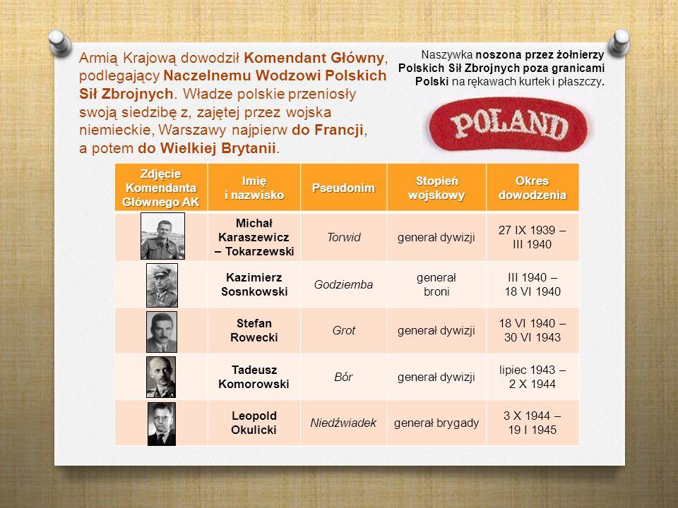 Po II wojnie światowej przywódcy Polskiego Państwa Podziemnego, a wśród nich gen.