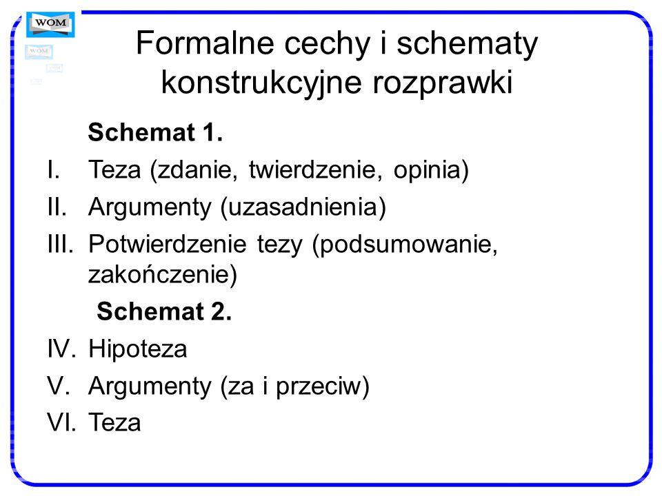 Formalne cechy i schematy konstrukcyjne rozprawki Schemat 1. I.Teza (zdanie, twierdzenie, opinia) II.Argumenty (uzasadnienia) III.Potwierdzenie tezy (