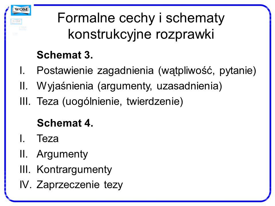 Formalne cechy i schematy konstrukcyjne rozprawki Schemat 3. I.Postawienie zagadnienia (wątpliwość, pytanie) II.Wyjaśnienia (argumenty, uzasadnienia)