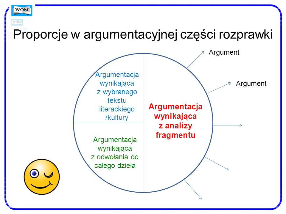 Proporcje w argumentacyjnej części rozprawki Argumentacja wynikająca z analizy fragmentu Argumentacja wynikająca z odwołania do całego dzieła Argument