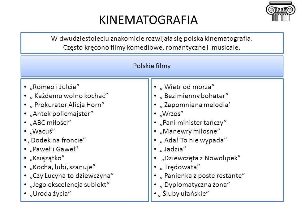 KINEMATOGRAFIA W dwudziestoleciu znakomicie rozwijała się polska kinematografia.