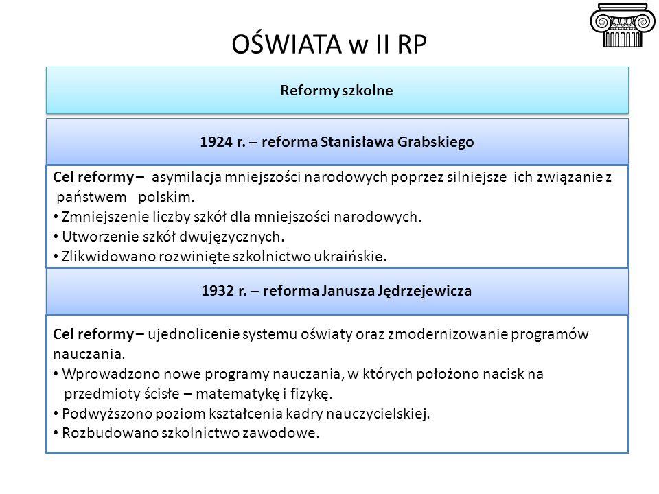 OŚWIATA w II RP Reformy szkolne 1924 r. – reforma Stanisława Grabskiego 1932 r. – reforma Janusza Jędrzejewicza Cel reformy – asymilacja mniejszości n