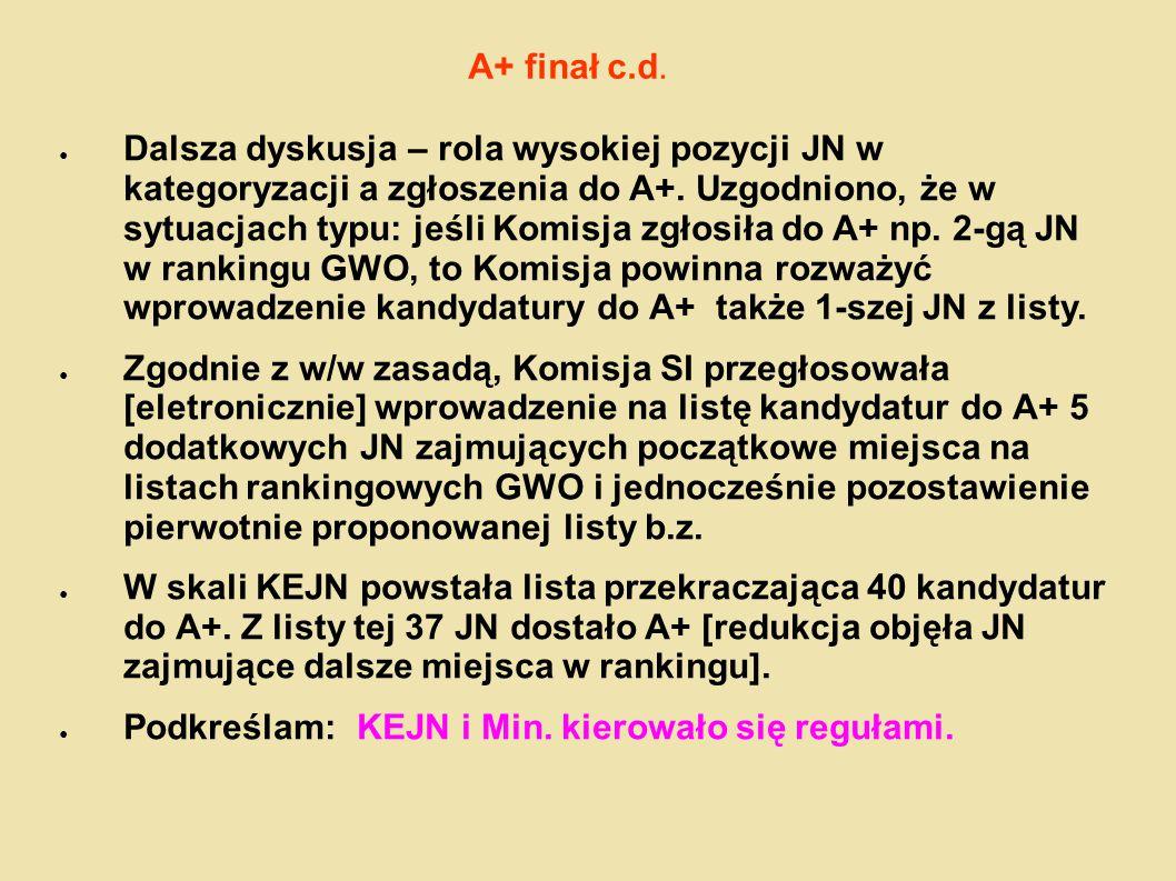 A+ finał c.d. ● Dalsza dyskusja – rola wysokiej pozycji JN w kategoryzacji a zgłoszenia do A+. Uzgodniono, że w sytuacjach typu: jeśli Komisja zgłosił