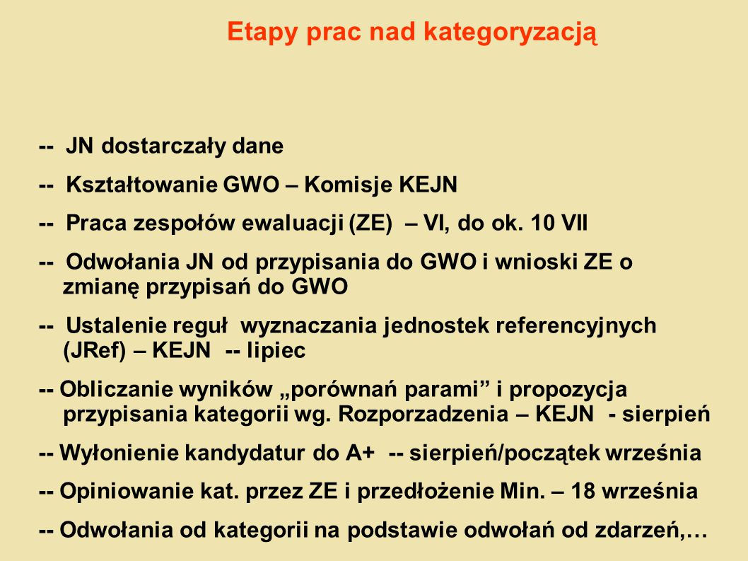 Etapy prac nad kategoryzacją -- JN dostarczały dane -- Kształtowanie GWO – Komisje KEJN -- Praca zespołów ewaluacji (ZE) – VI, do ok. 10 VII -- Odwoła