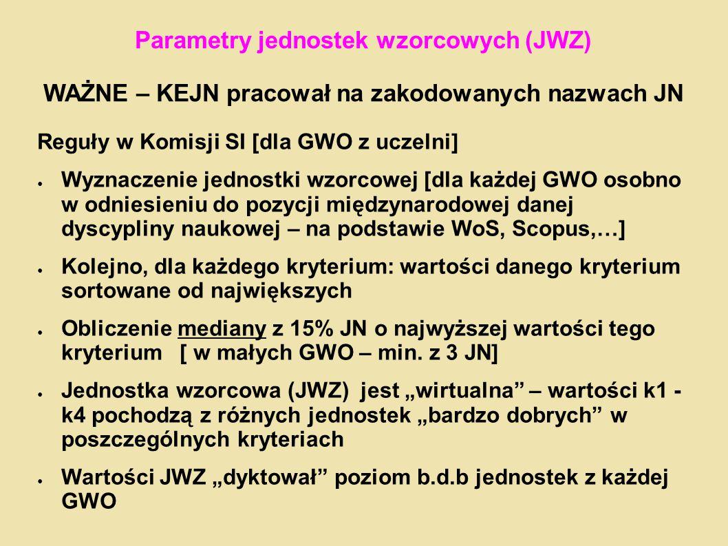 Parametry jednostek wzorcowych (JWZ) WAŻNE – KEJN pracował na zakodowanych nazwach JN Reguły w Komisji SI [dla GWO z uczelni] ● Wyznaczenie jednostki