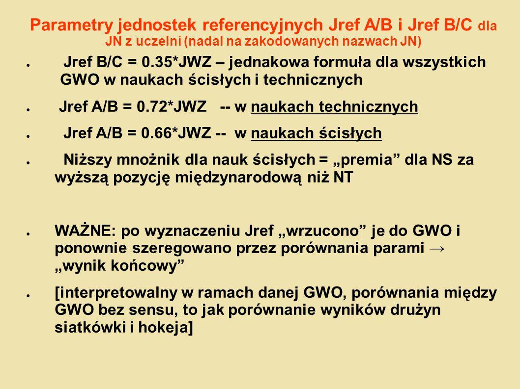 Parametry jednostek referencyjnych Jref A/B i Jref B/C dla JN z uczelni (nadal na zakodowanych nazwach JN) ● Jref B/C = 0.35*JWZ – jednakowa formuła d