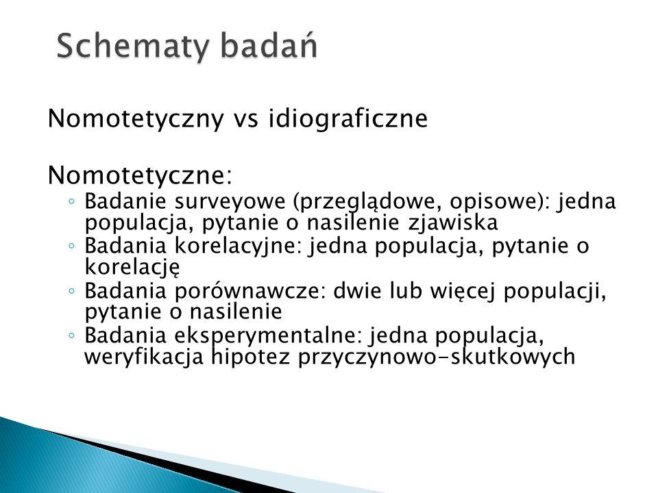 Nomotetyczny vs idiograficzne Nomotetyczne: ◦ Badanie surveyowe (przeglądowe, opisowe): jedna populacja, pytanie o nasilenie zjawiska ◦ Badania korela