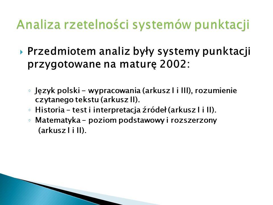 Analiza rzetelności systemów punktacji  Przedmiotem analiz były systemy punktacji przygotowane na maturę 2002: ◦ Język polski - wypracowania (arkusz