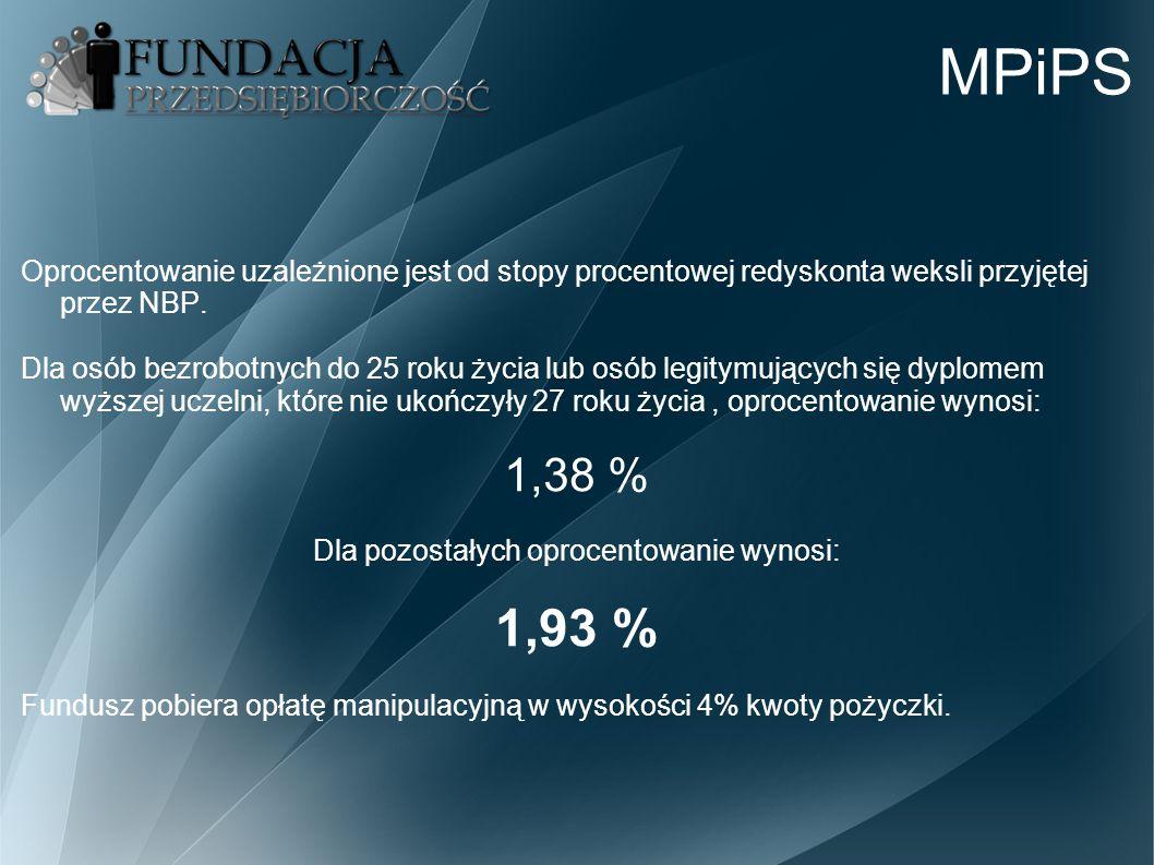 MPiPS Oprocentowanie uzależnione jest od stopy procentowej redyskonta weksli przyjętej przez NBP. Dla osób bezrobotnych do 25 roku życia lub osób legi