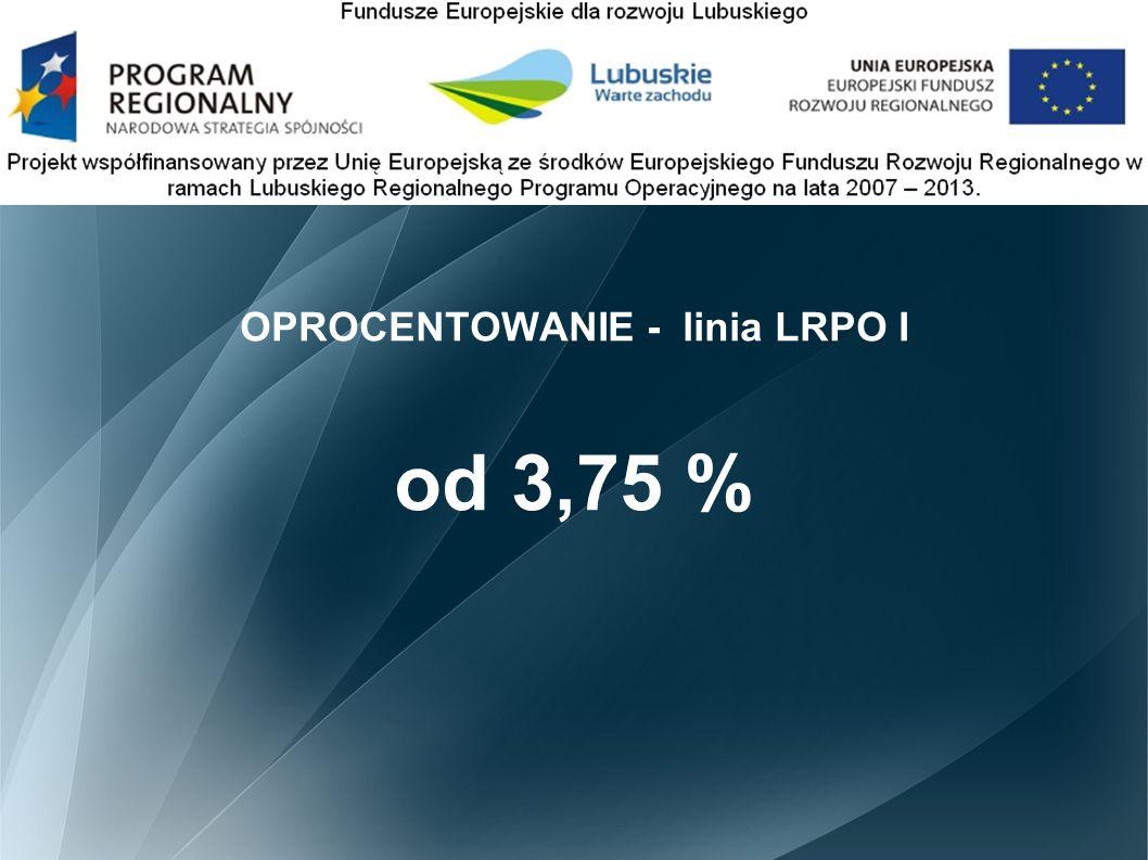 LRPO Oprocentowanie stałe w całym okresie trwania pożyczki.