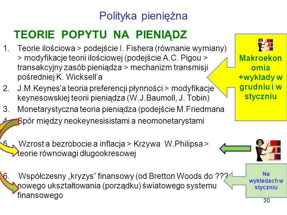 Polityka pieniężna TEORIE POPYTU NA PIENIĄDZ 1.Teorie ilościowa > podejście I.