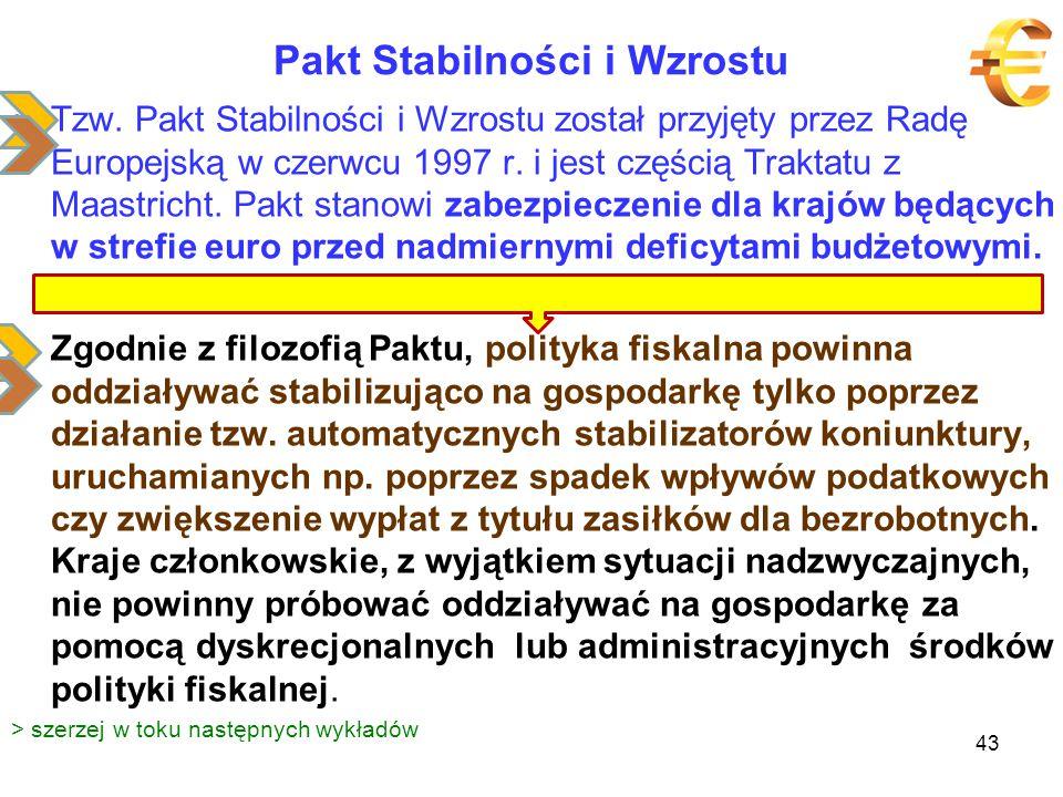 Pakt Stabilności i Wzrostu Tzw.