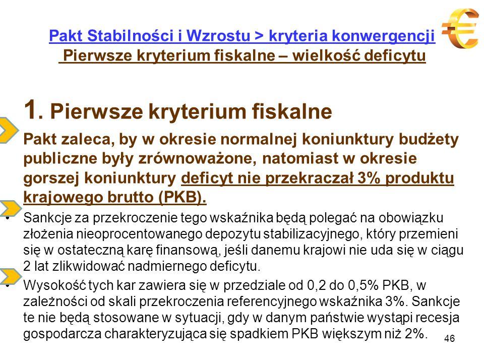 Pakt Stabilności i Wzrostu > kryteria konwergencji Pierwsze kryterium fiskalne – wielkość deficytu 1.