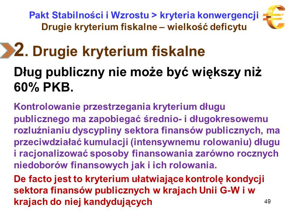 Pakt Stabilności i Wzrostu > kryteria konwergencji Drugie kryterium fiskalne – wielkość deficytu 2.
