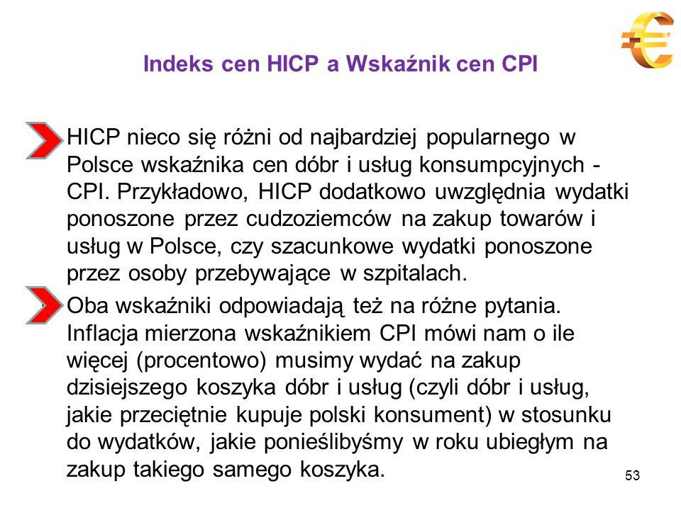 Indeks cen HICP a Wskaźnik cen CPI HICP nieco się różni od najbardziej popularnego w Polsce wskaźnika cen dóbr i usług konsumpcyjnych - CPI.