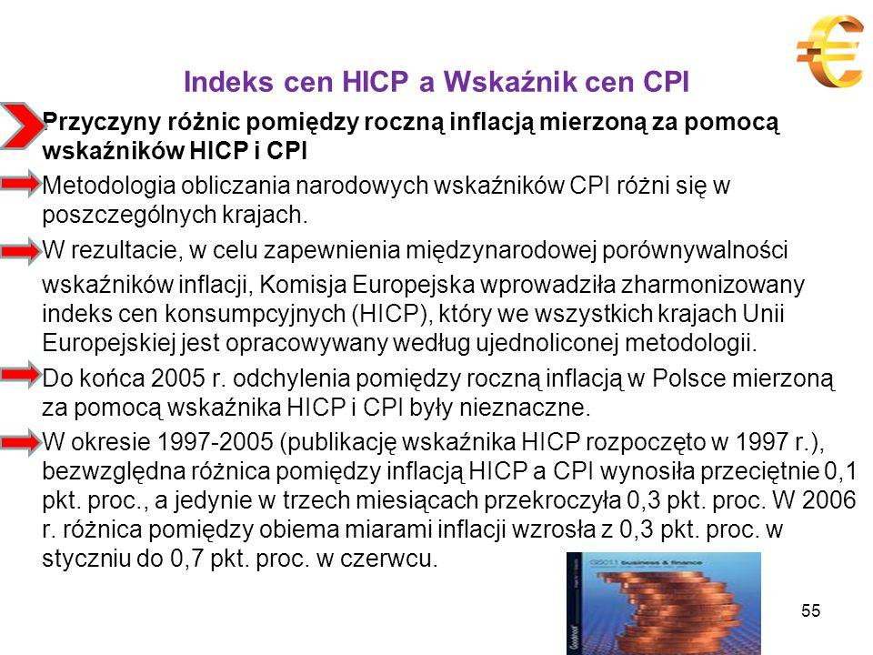 Indeks cen HICP a Wskaźnik cen CPI Przyczyny różnic pomiędzy roczną inflacją mierzoną za pomocą wskaźników HICP i CPI Metodologia obliczania narodowych wskaźników CPI różni się w poszczególnych krajach.