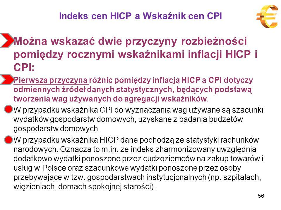 Indeks cen HICP a Wskaźnik cen CPI Można wskazać dwie przyczyny rozbieżności pomiędzy rocznymi wskaźnikami inflacji HICP i CPI: Pierwsza przyczyna różnic pomiędzy inflacją HICP a CPI dotyczy odmiennych źródeł danych statystycznych, będących podstawą tworzenia wag używanych do agregacji wskaźników.
